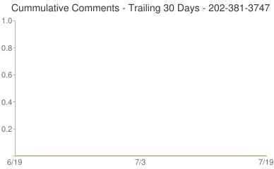 Cummulative Comments 202-381-3747