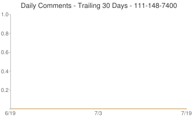 Daily Comments 111-148-7400