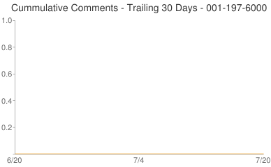 Cummulative Comments 001-197-6000