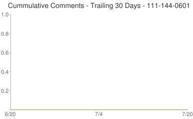 Cummulative Comments 111-144-0601
