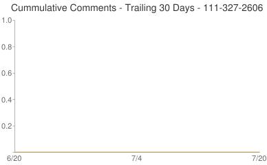 Cummulative Comments 111-327-2606
