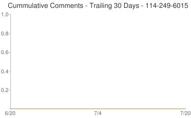 Cummulative Comments 114-249-6015