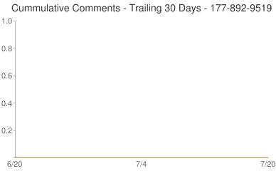 Cummulative Comments 177-892-9519