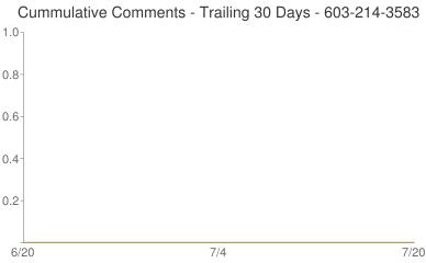 Cummulative Comments 603-214-3583