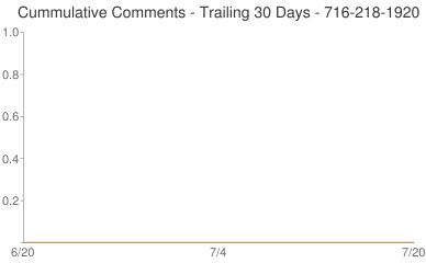 Cummulative Comments 716-218-1920