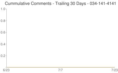 Cummulative Comments 034-141-4141