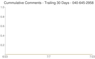 Cummulative Comments 040-645-2958