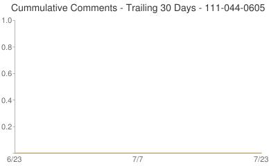 Cummulative Comments 111-044-0605