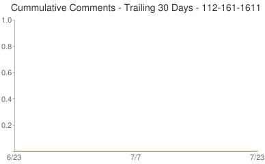 Cummulative Comments 112-161-1611