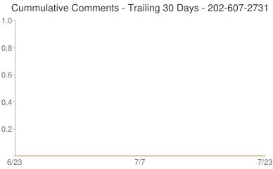 Cummulative Comments 202-607-2731