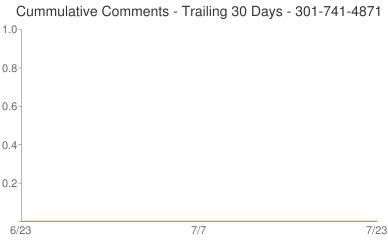 Cummulative Comments 301-741-4871