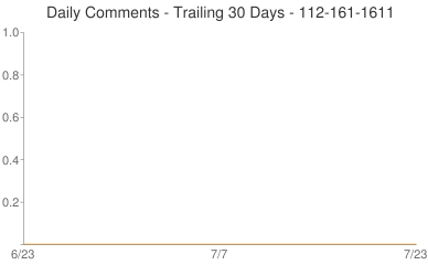 Daily Comments 112-161-1611