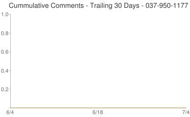 Cummulative Comments 037-950-1177