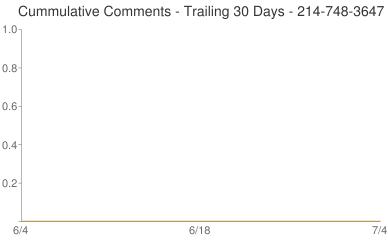 Cummulative Comments 214-748-3647