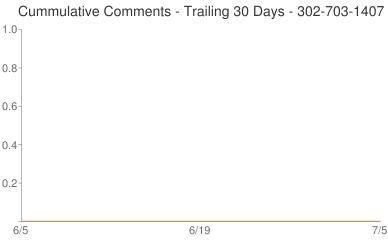 Cummulative Comments 302-703-1407