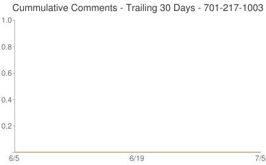 Cummulative Comments 701-217-1003
