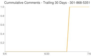 Cummulative Comments 301-868-5351
