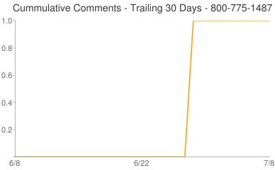 Cummulative Comments 800-775-1487
