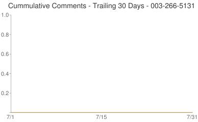 Cummulative Comments 003-266-5131