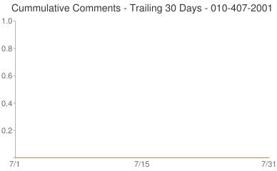 Cummulative Comments 010-407-2001