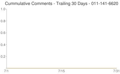Cummulative Comments 011-141-6620