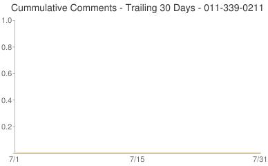 Cummulative Comments 011-339-0211