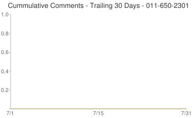Cummulative Comments 011-650-2301