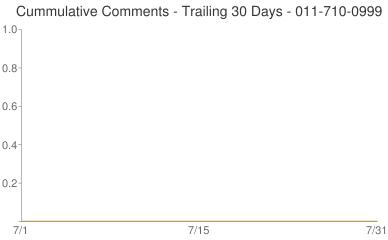 Cummulative Comments 011-710-0999