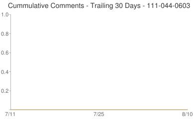Cummulative Comments 111-044-0603