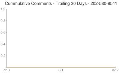 Cummulative Comments 202-580-8541