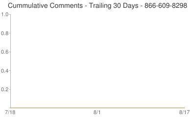 Cummulative Comments 866-609-8298