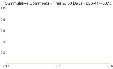 Cummulative Comments 626-414-8875