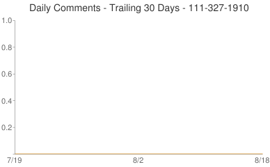 Daily Comments 111-327-1910