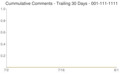 Cummulative Comments 001-111-1111