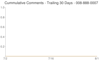 Cummulative Comments 008-888-0007