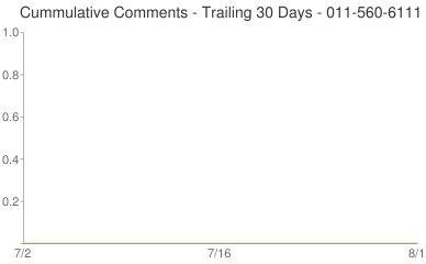 Cummulative Comments 011-560-6111