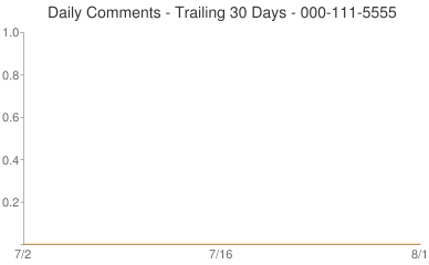 Daily Comments 000-111-5555