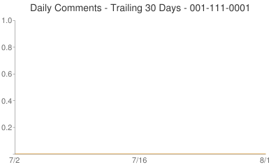 Daily Comments 001-111-0001