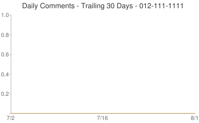 Daily Comments 012-111-1111
