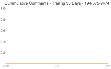 Cummulative Comments 194-075-9474