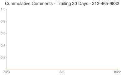 Cummulative Comments 212-465-9832