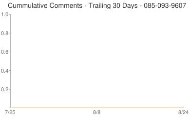 Cummulative Comments 085-093-9607