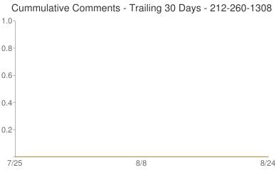 Cummulative Comments 212-260-1308