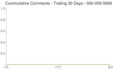 Cummulative Comments 000-059-5959
