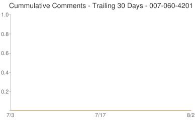 Cummulative Comments 007-060-4201