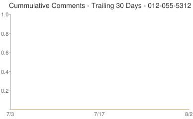Cummulative Comments 012-055-5312