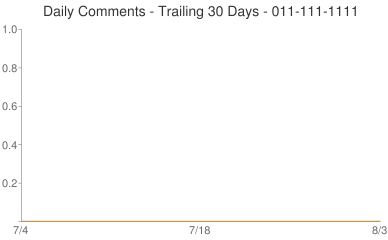 Daily Comments 011-111-1111