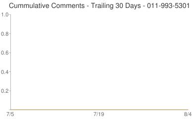 Cummulative Comments 011-993-5301