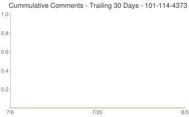 Cummulative Comments 101-114-4373