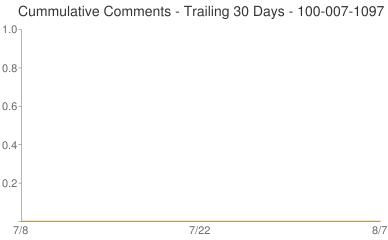 Cummulative Comments 100-007-1097